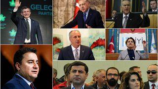 Türkiye'de siyasi parti liderleri
