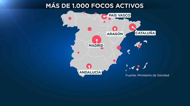 Ministerio de Sanidad del Gobierno de España