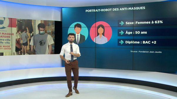 Signalisation indiquant l'obligation du port du masque dans une rue de Rennes, le 3 septembre 2020