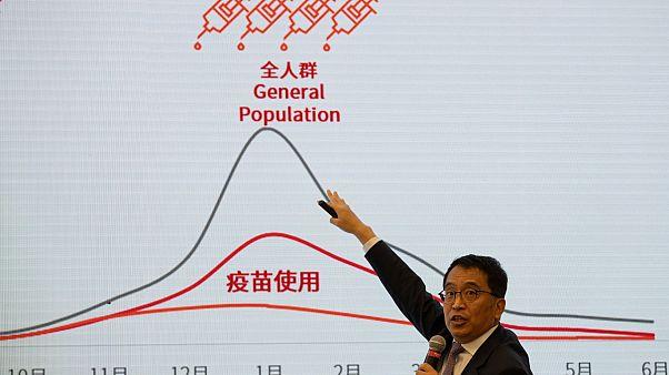 Yin Weidong, CEO de la compañía farmacéutica china SinoVac, señala la proyección de las infecciones por COVID-19 y las vacunas el 24 de septiembre de 2020.