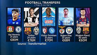 Contratação de Kai Havertz pelo Chelsea lidera as maiores transferências da época