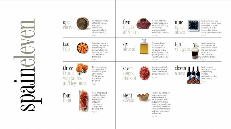 Fonte: Foods & Wines from Spain