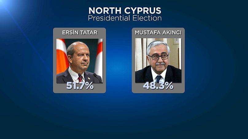Euronews/AA