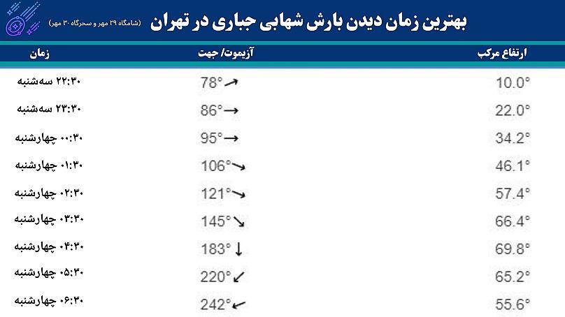 یورونیوز فارسی