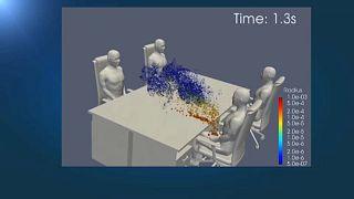 Así se dispersan las partículas del coronavirus