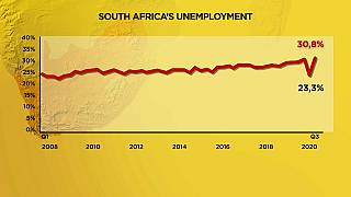 Record unemployment in South Africa