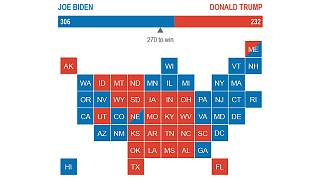 Az Egyesült Államok tagállamai által hitelesített elektori szavazatok száma az elektori kollégium december 14-i szavazása előtt