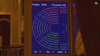 Voto al Congresso spagnolo