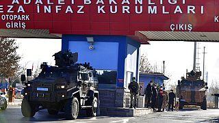 Sincan Ankara