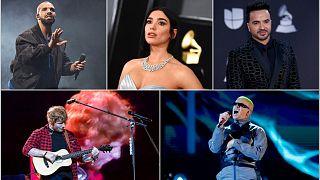 Youtube ve Spotify platformlarında en çok izlenen ve dinlenen sanatçılar.