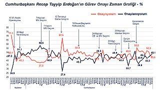 Türkiye'nin Nabzı Aralık 2020