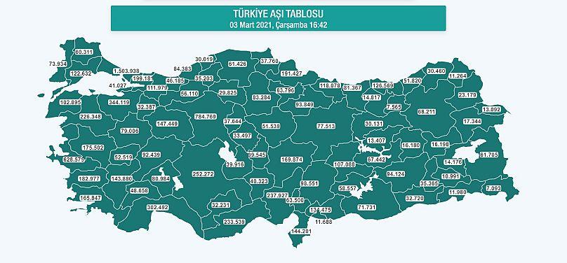 Türkiye Sağlık Bakanlığı