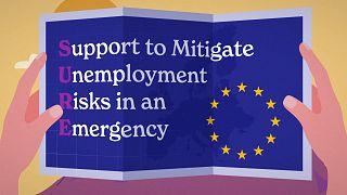 Como é financiado o mecanismo SURE da UE para preservar o emprego?