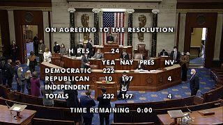 Resultado de la votación sobre el juicio político a Donald Trump en la Cámara de Representantes