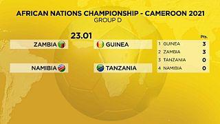 CHAN 2021 : la Tanzanie se relance, la Namibie éliminée