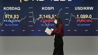 روند صعودی شاخص کل بورس کره جنوبی(KOSPI)