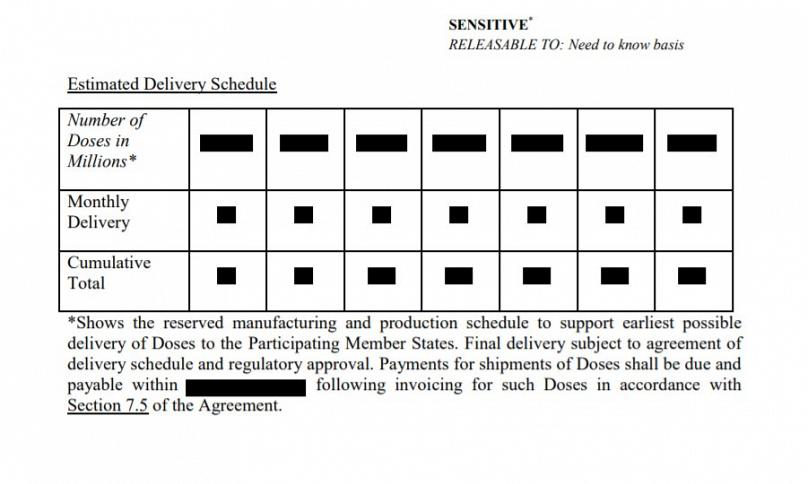 Screenshot taken from the contract between European Commission and AstraZeneca published at https://ec.europa.eu/commission/presscorner/detail/en/ip_21_302