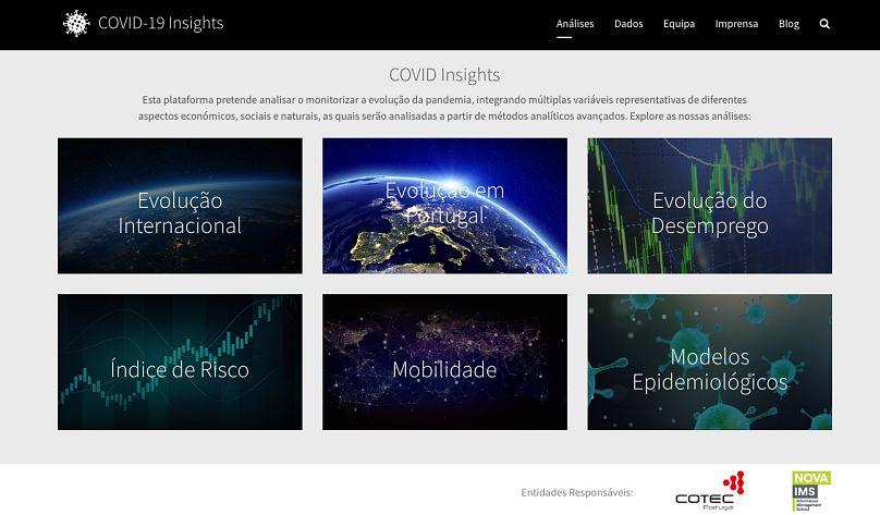 Nova IMS/ COTEC Portugal