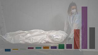 Egy idősotthonban elhunyt beteg holttestét viszik a halottasházba Barcelonában