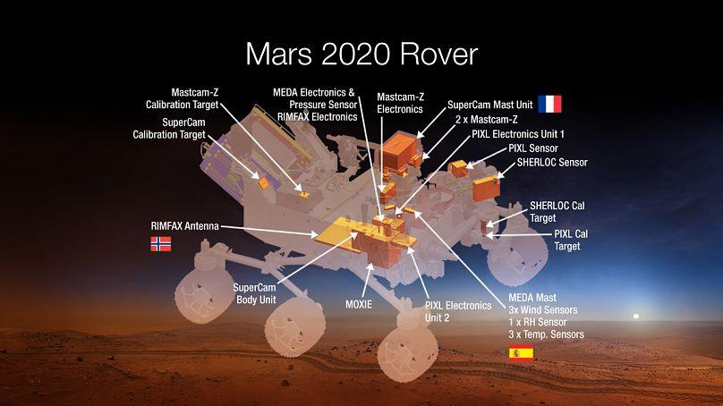 NASA/ JPL Caltech