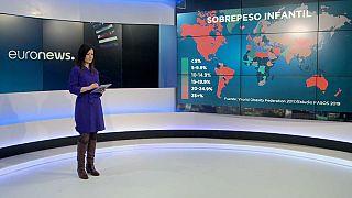 Mapa del sobrepeso infantil en el mundo