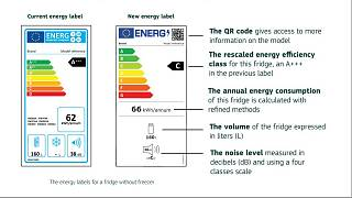 The old EU energy label, on the left, and the new energy label, on the right, with a QR code