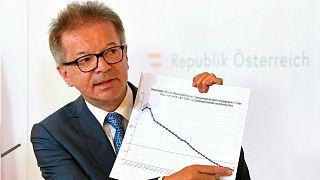 Avusturya Sağlık Bakanı Rudolf Anschober
