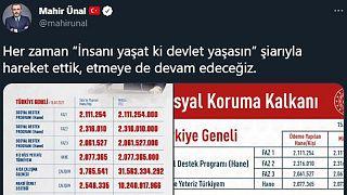 AK Parti Grup Başkanvekili Mahir Ünal'dan '128 milyar dolar nerede?' açıklaması