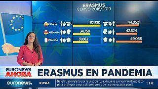 La experiencia Erasmus en pandemia