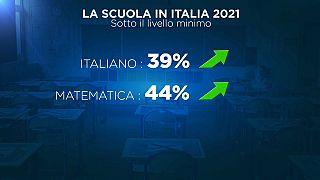 La crisi della scuola in Italia.