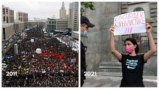 Хроника событий с 2011 по 2021 годы.