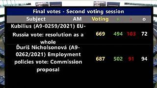 Az Oroszországról szóló szavazás eredménye az Európai Parlamentben