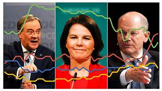 A montage of German chancellor hopefuls with a polling infographic -- for illustrative purposes only -- super-imposed over the top.