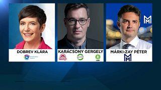 Oppositionsvorwahl in Ungarn - Klara Dobrev gewinnt erste Runde