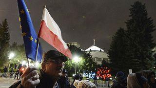 EU Poland and Hungary