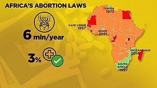 Avant le Bénin, ces pays africains qui ont légalisé l'avortement