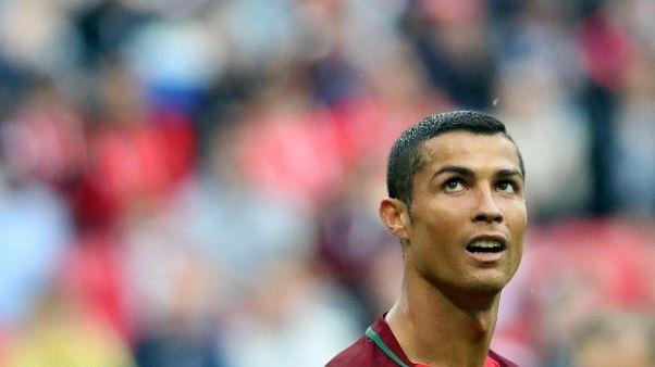 Bayern, non cerchiamo Cristiano Ronaldo