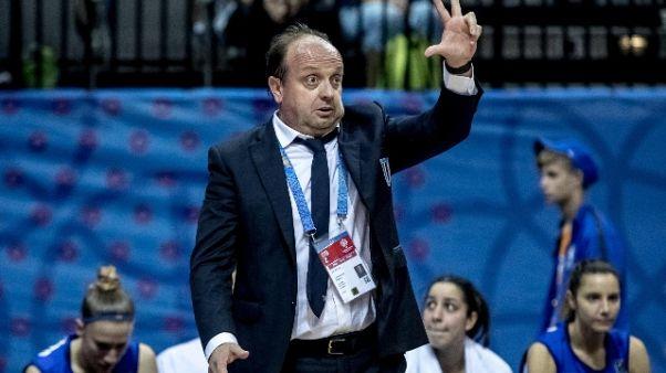 Basket: Eurodonne, Lettonia-Italia 68-67