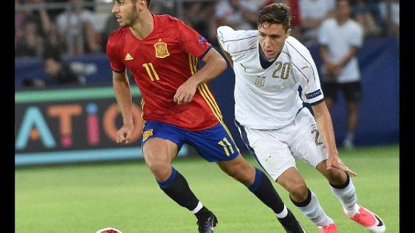 Tv: 8 mln per Spagna-Italia Under 21