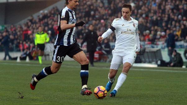 Udinese: Felipe ceduto alla Spal