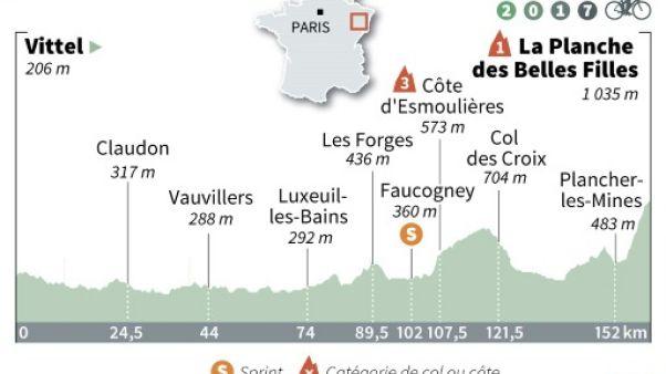 Tour de France: l'habitude des Belles Filles, étape de mercredi