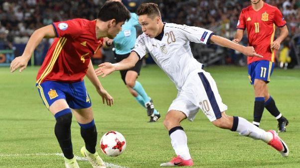 U21: l'Italia riparte l'1/9 dalla Spagna