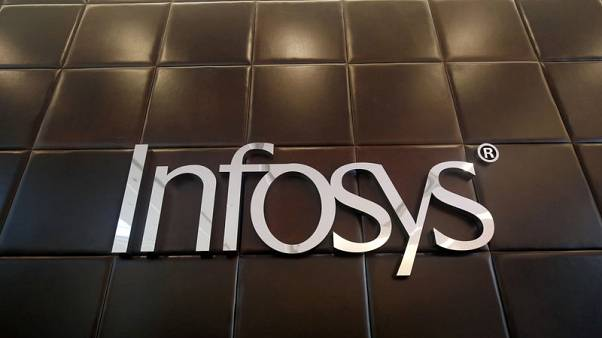 India's Infosys shares extend losses after CEO quit