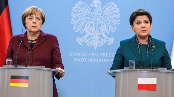 Polish legal experts say Poland can demand German reparations