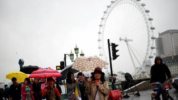 More foreigners than ever visit UK after Brexit hit to pound