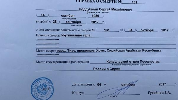 Exclusive - Death certificate offers clues on Russian casualties in Syria