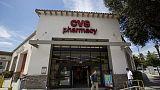 CVS bid for Aetna - A $66 billion bet on cutting drug costs