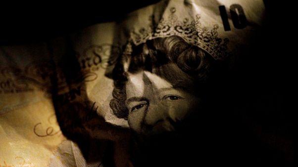 Hard Brexit threat may send pound to $1.20 - Northern Trust Asset Management CIO