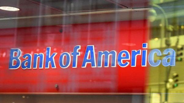 بنك أوف أمريكا: مستثمرون يسحبون 8.6 مليار دولار من السندات المرتفعة العائد