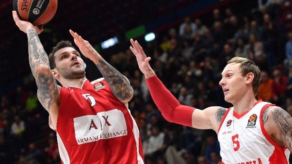 Basket: Milano vince in Eurolega